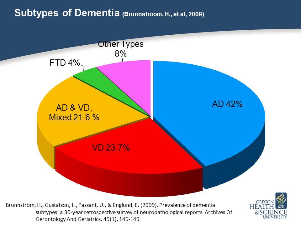 Subtypes of Dementia (Brunnstroom, H., et al, 2009) Brunnström, H., Gustafson, L., Passant, U., & Englund, E.