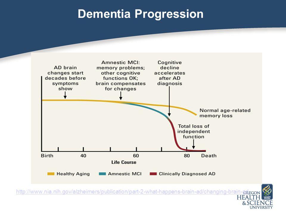 Dementia Progression http://www.nia.nih.gov/alzheimers/publication/part-2-what-happens-brain-ad/changing-brain-ad