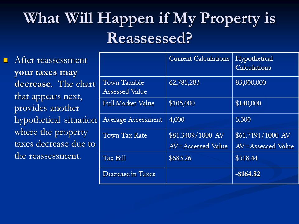 What Will Happen if My Property is Reassessed. After reassessment your taxes may decrease.