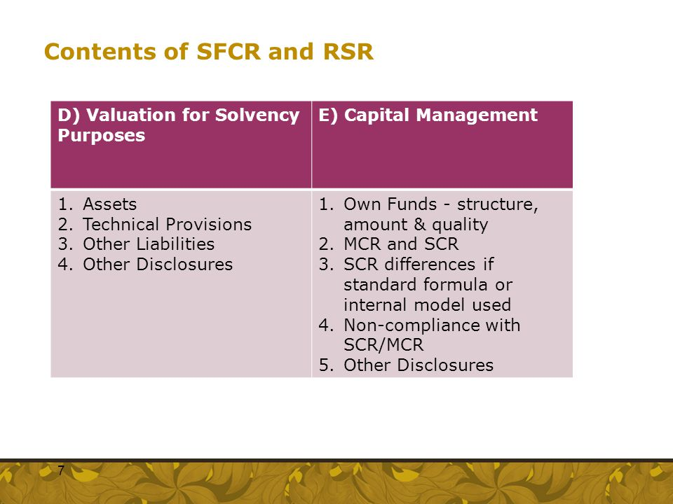 Contents of SFCR and RSR D) Valuation for Solvency Purposes E) Capital Management 1.Assets 2.Technical Provisions 3.Other Liabilities 4.Other Disclosu