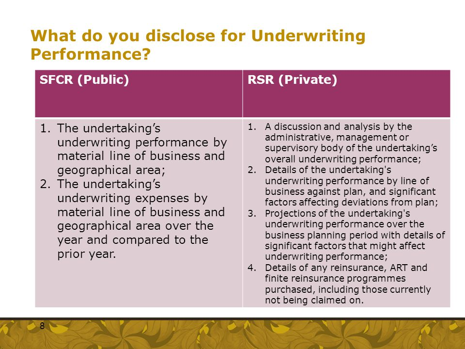 What do you disclose for Underwriting Performance? SFCR (Public)RSR (Private) 1.The undertaking's underwriting performance by material line of busines