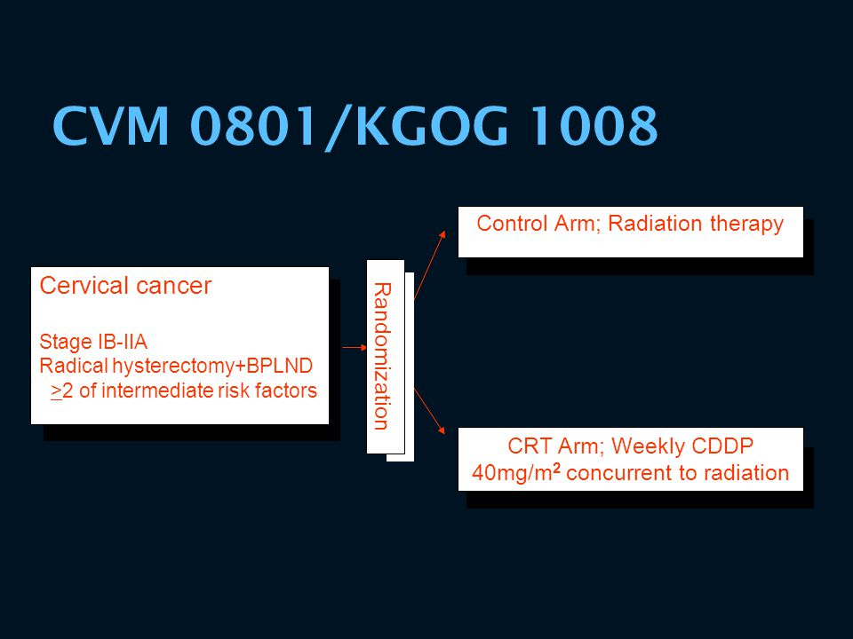 Cervical cancer Stage IB-IIA Radical hysterectomy+BPLND >2 of intermediate risk factors Control Arm; Radiation therapy CRT Arm; Weekly CDDP 40mg/m 2 c