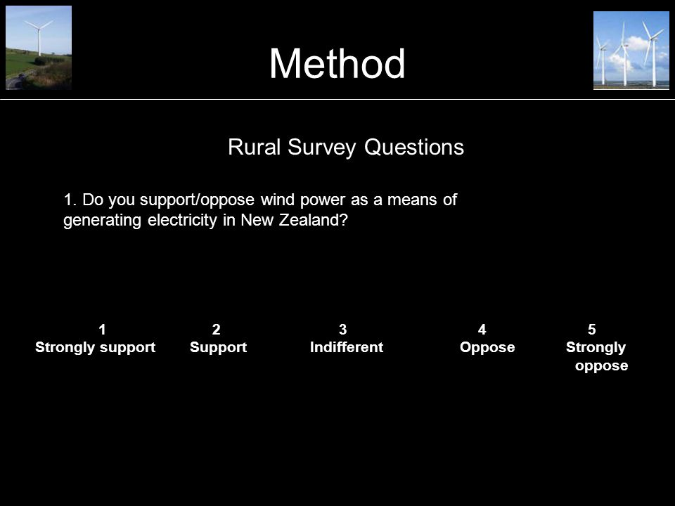 Method Rural Survey Questions 1.