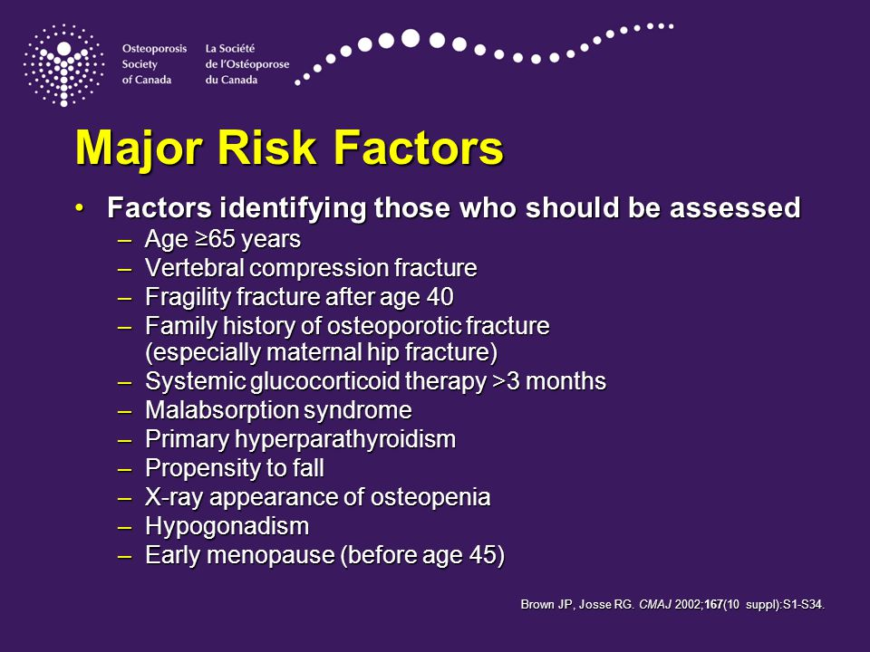 Factors identifying those who should be assessedFactors identifying those who should be assessed –Age ≥65 years –Vertebral compression fracture –Fragility fracture after age 40 –Family history of osteoporotic fracture (especially maternal hip fracture) –Systemic glucocorticoid therapy >3 months –Malabsorption syndrome –Primary hyperparathyroidism –Propensity to fall –X-ray appearance of osteopenia –Hypogonadism –Early menopause (before age 45) Major Risk Factors Brown JP, Josse RG.