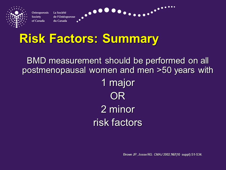 Risk Factors: Summary BMD measurement should be performed on all postmenopausal women and men >50 years with 1 major OR 2 minor risk factors Brown JP, Josse RG.