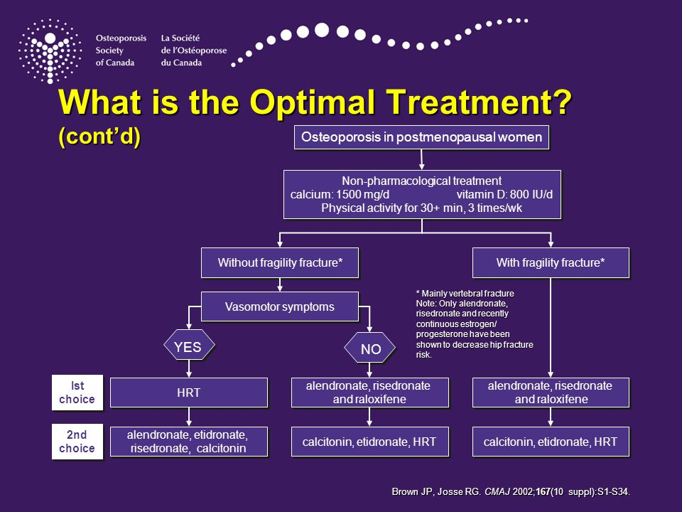 What is the Optimal Treatment.