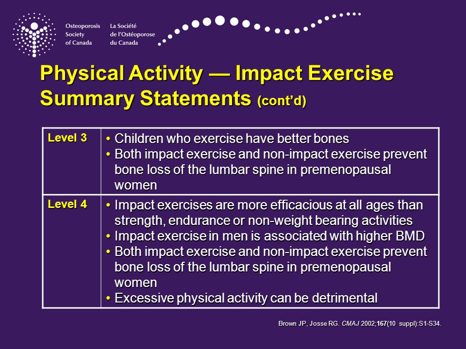 Physical Activity — Impact Exercise Summary Statements (cont'd) Level 3 Children who exercise have better bonesChildren who exercise have better bones Both impact exercise and non-impact exercise prevent bone loss of the lumbar spine in premenopausal womenBoth impact exercise and non-impact exercise prevent bone loss of the lumbar spine in premenopausal women Level 4 Impact exercises are more efficacious at all ages than strength, endurance or non-weight bearing activitiesImpact exercises are more efficacious at all ages than strength, endurance or non-weight bearing activities Impact exercise in men is associated with higher BMDImpact exercise in men is associated with higher BMD Both impact exercise and non-impact exercise prevent bone loss of the lumbar spine in premenopausal womenBoth impact exercise and non-impact exercise prevent bone loss of the lumbar spine in premenopausal women Excessive physical activity can be detrimentalExcessive physical activity can be detrimental Brown JP, Josse RG.