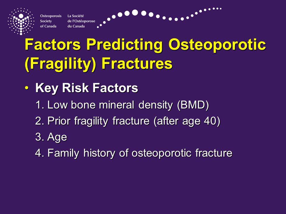 Factors Predicting Osteoporotic (Fragility) Fractures Key Risk FactorsKey Risk Factors 1.