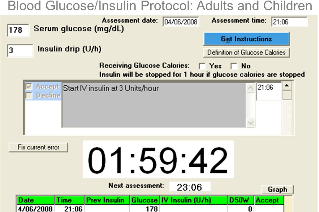 Blood Glucose/Insulin Protocol: Adults and Children