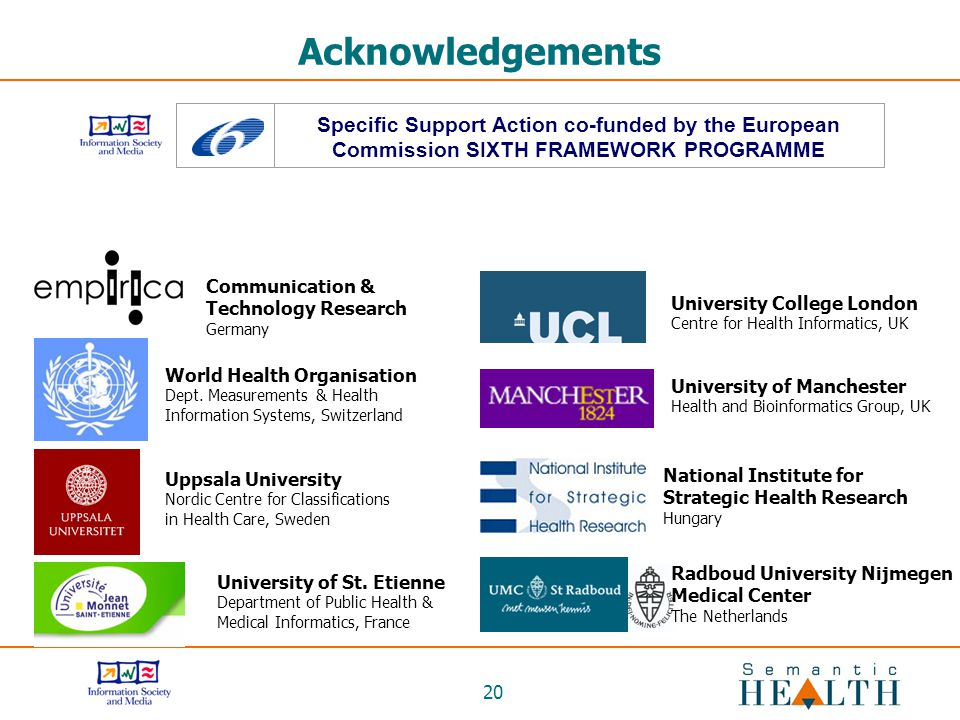 20 Acknowledgements Specific Support Action co-funded by the European Commission SIXTH FRAMEWORK PROGRAMME Communication & Technology Research Germany Radboud University Nijmegen Medical Center The Netherlands World Health Organisation Dept.