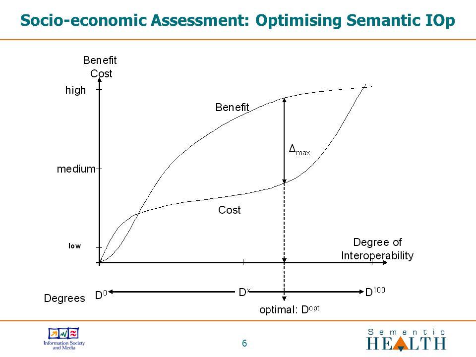 6 Socio-economic Assessment: Optimising Semantic IOp