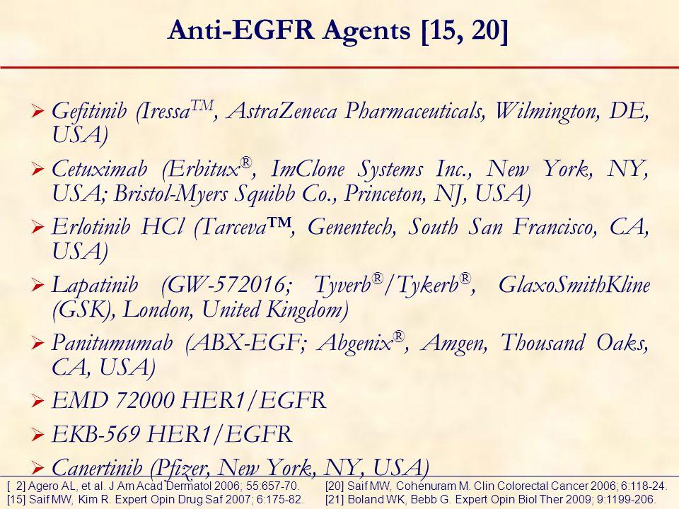 Anti-EGFR Agents [15, 20]  Gefitinib (Iressa TM, AstraZeneca Pharmaceuticals, Wilmington, DE, USA)  Cetuximab (Erbitux ®, ImClone Systems Inc., New York, NY, USA; Bristol-Myers Squibb Co., Princeton, NJ, USA)  Erlotinib HCl (Tarceva™, Genentech, South San Francisco, CA, USA)  Lapatinib (GW-572016; Tyverb ® /Tykerb ®, GlaxoSmithKline (GSK), London, United Kingdom)  Panitumumab (ABX-EGF; Abgenix ®, Amgen, Thousand Oaks, CA, USA)  EMD 72000 HER1/EGFR  EKB-569 HER1/EGFR  Canertinib (Pfizer, New York, NY, USA) [ 2] Agero AL, et al.