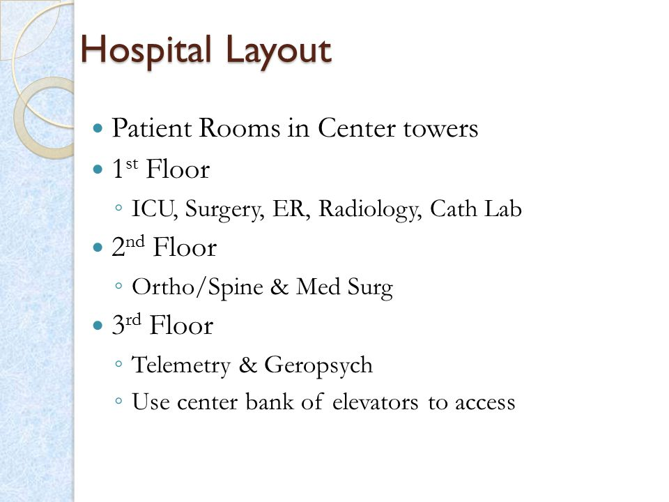 Hospital Layout Patient Rooms in Center towers 1 st Floor ◦ ICU, Surgery, ER, Radiology, Cath Lab 2 nd Floor ◦ Ortho/Spine & Med Surg 3 rd Floor ◦ Tel