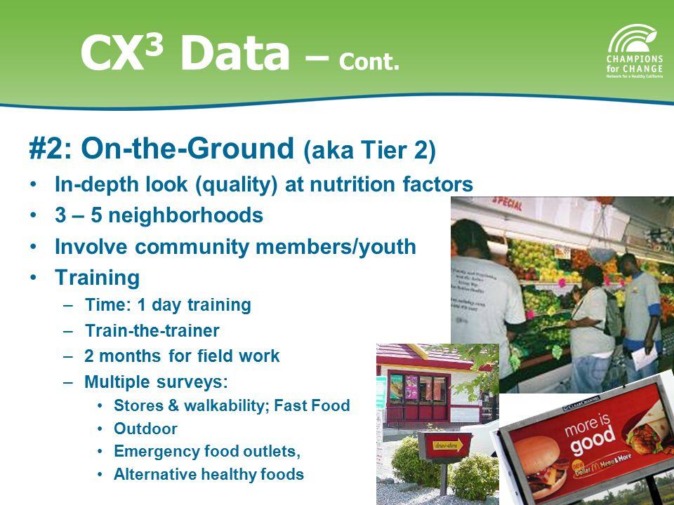 CX 3 Data – Cont.