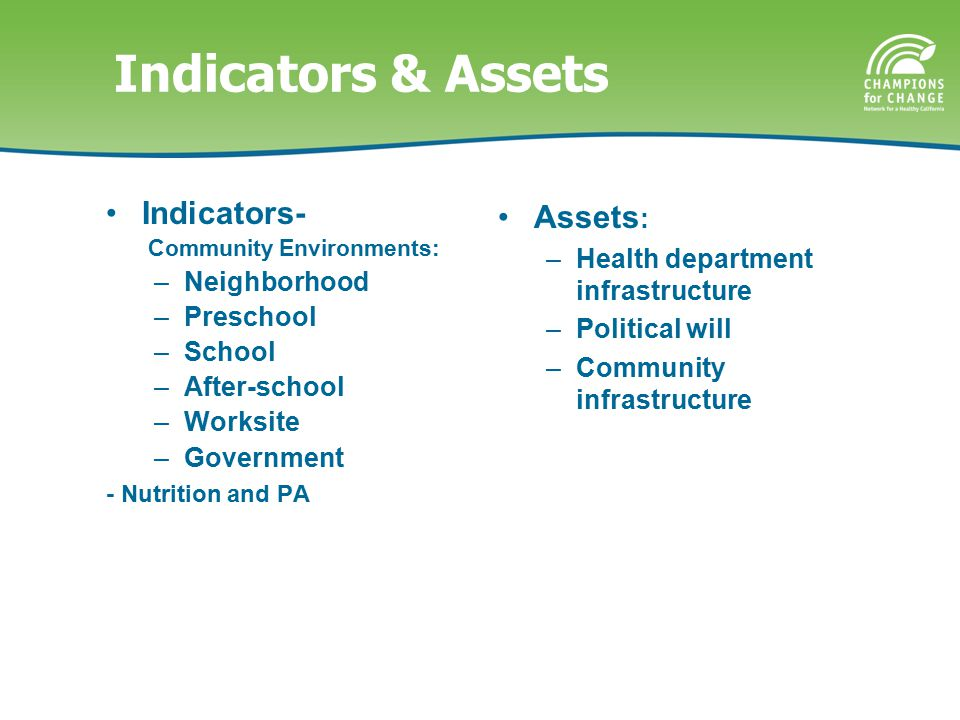 Indicators & Assets Indicators- Community Environments: –Neighborhood –Preschool –School –After-school –Worksite –Government - Nutrition and PA Assets : –Health department infrastructure –Political will –Community infrastructure