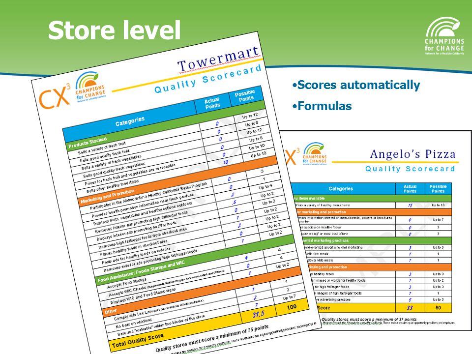 Store level Scores automatically Formulas