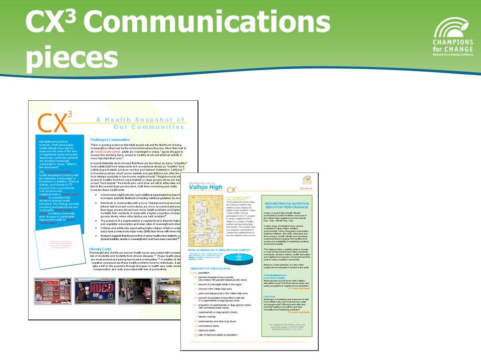 CX 3 Communications pieces