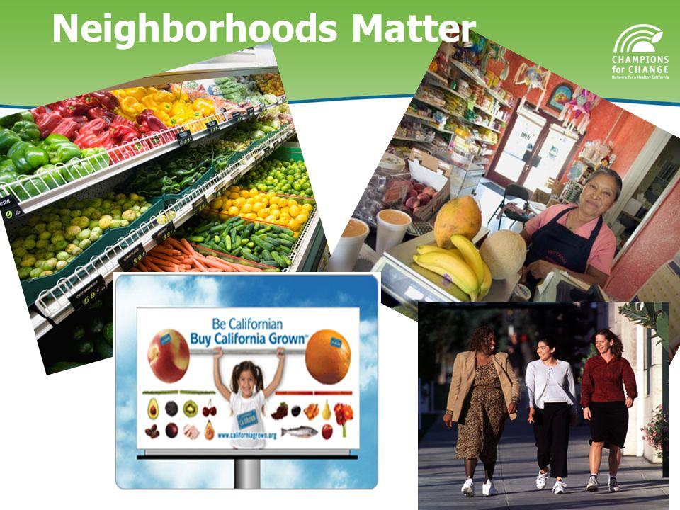 Neighborhoods Matter