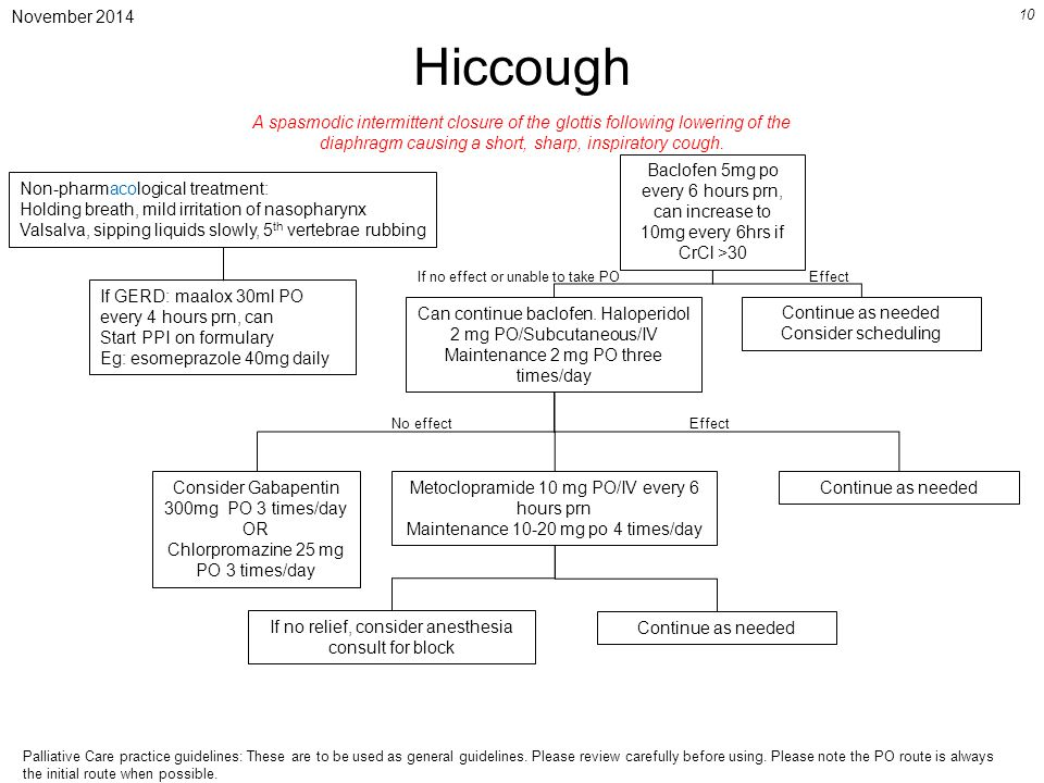 November 2014 10 Hiccough Baclofen 5mg po every 6 hours prn, can increase to 10mg every 6hrs if CrCl >30 Can continue baclofen.