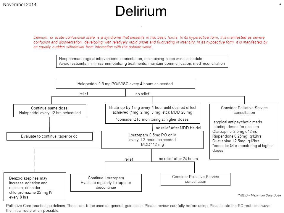 November 2014 4 Delirium Haloperidol 0.5 mg PO/IV/SC every 4 hours as needed Continue same dose Haloperidol every 12 hrs scheduled Evaluate to continu