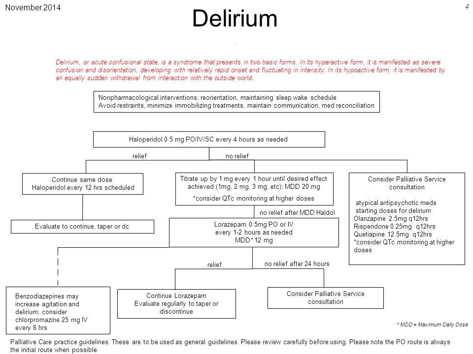 Evidence-Based References Delirium –Jackson, KC, Lipman, AG.