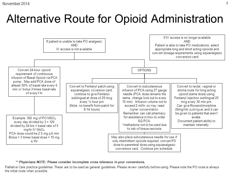 November 2014 5 Alternative Route for Opioid Administration If patient is unable to take PO analgesic AND IV access is not available Example: 360 mg of PO MSO 4 every day divided by 3 = 120 divided by 24 hrs = basal rate of 5 mg/hr IV MsO 4 PCA dose would be 2.5 mg q 6 min Bolus = 3 times basal dose = 15 mg q 1hr Convert 24-hour opioid requirement of continuous infusion of Basal Opioid via PCA pump.