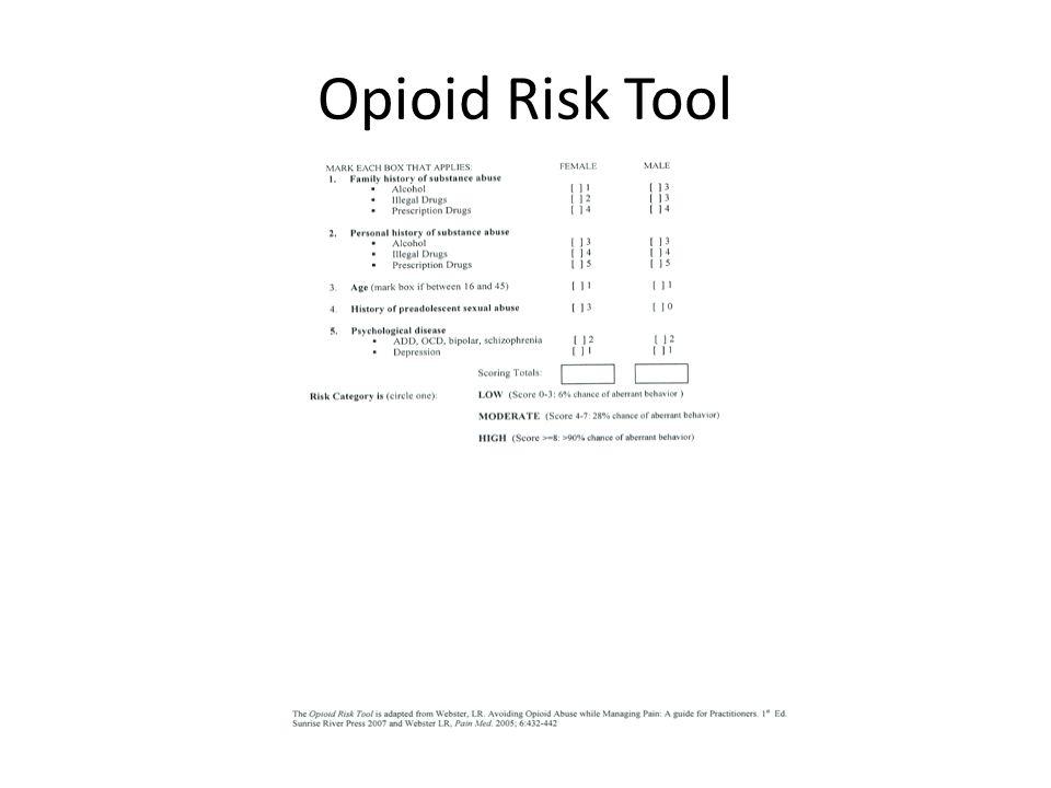 Opioid Risk Tool