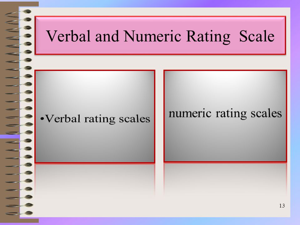 13 Verbal and Numeric Rating Scale