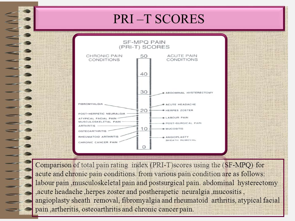 PRI –T SCORES Comparison of total pain rating index (PRI-T)scores using the (SF-MPQ) for acute and chronic pain conditions.