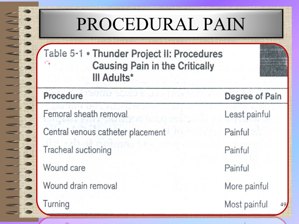 PROCEDURAL PAIN 49