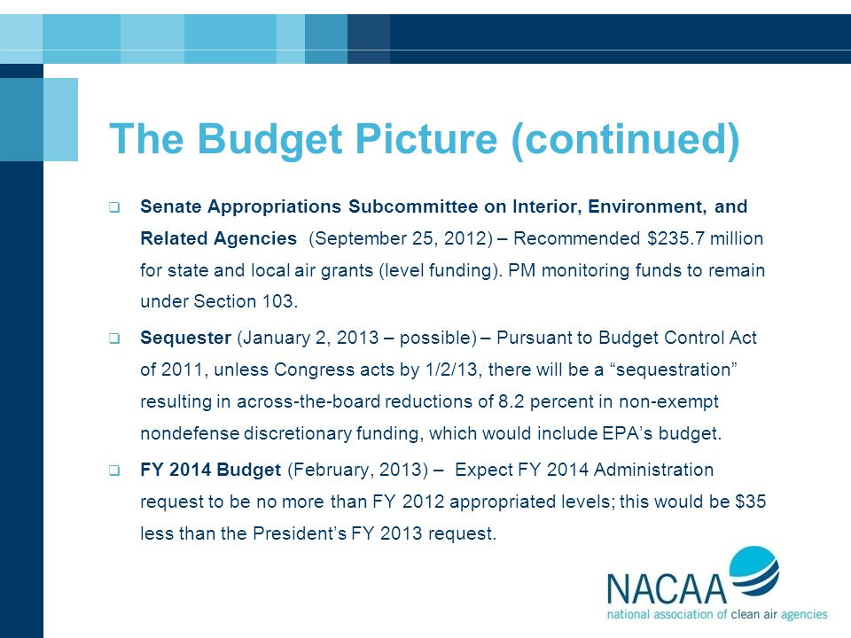The Budget Picture (continued)  Senate Appropriations Subcommittee on Interior, Environment, and Related Agencies (September 25, 2012) – Recommended $235.7 million for state and local air grants (level funding).