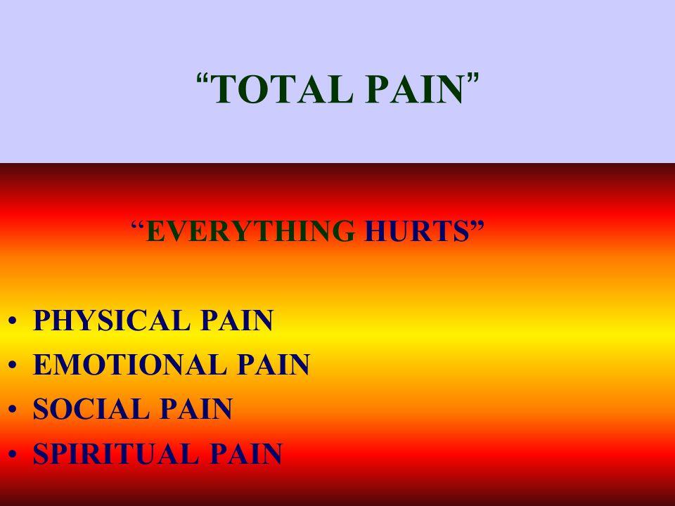 CANCER PAIN MANAGEMENT PAMELA M. SUTTON, M.D. FAAHPM DECEMBER 2013