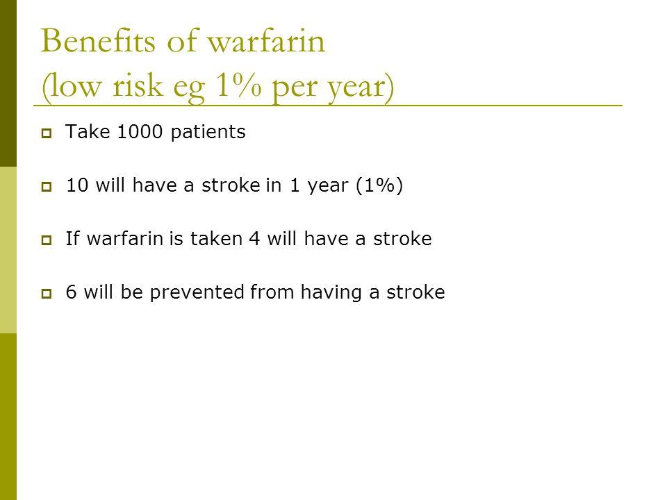 Benefits of warfarin (low risk eg 1% per year)  Take 1000 patients  10 will have a stroke in 1 year (1%)  If warfarin is taken 4 will have a stroke