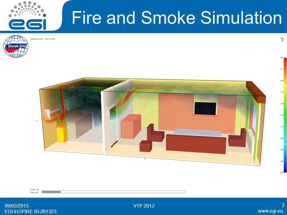 www.egi.eu EGI-InSPIRE RI-261323 Fire and Smoke Simulation 09/05/2015 VTP 2012 2