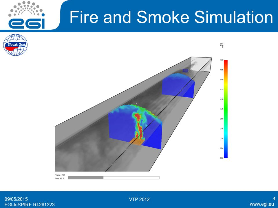 www.egi.eu EGI-InSPIRE RI-261323 Fire and Smoke Simulation 09/05/2015 VTP 2012 5 Experiment