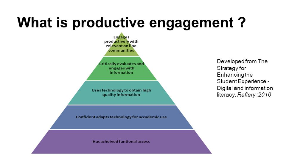 What is productive engagement .