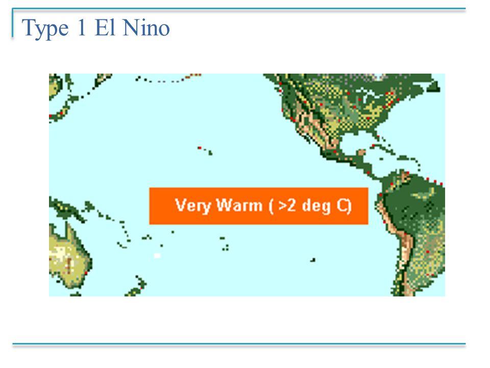 Type 1 El Nino