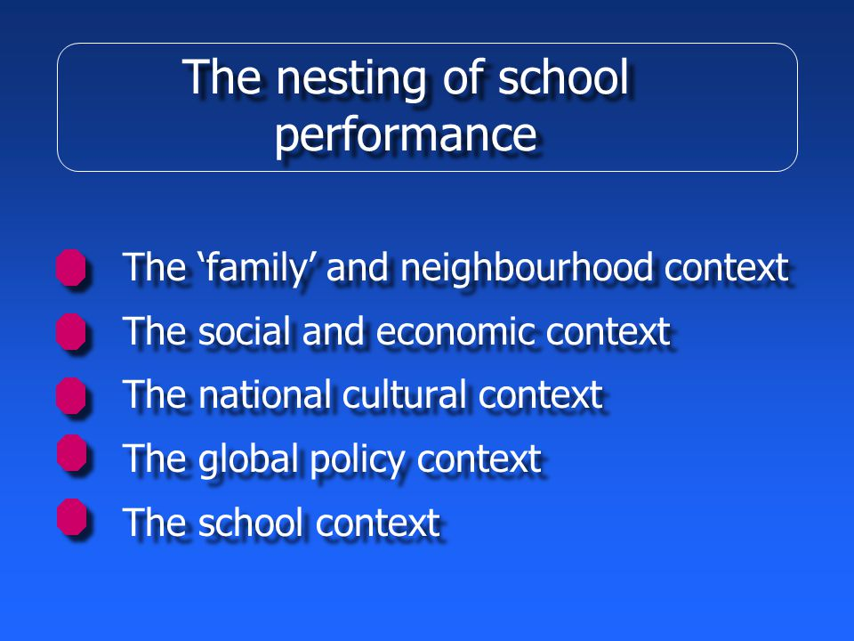 The nesting of school performance The 'family' and neighbourhood context The social and economic context The national cultural context The global policy context The school context The 'family' and neighbourhood context The social and economic context The national cultural context The global policy context The school context
