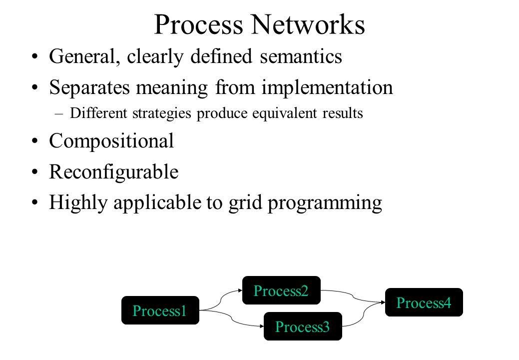Process Networks General, clearly defined semantics Separates meaning from implementation –Different strategies produce equivalent results Composition