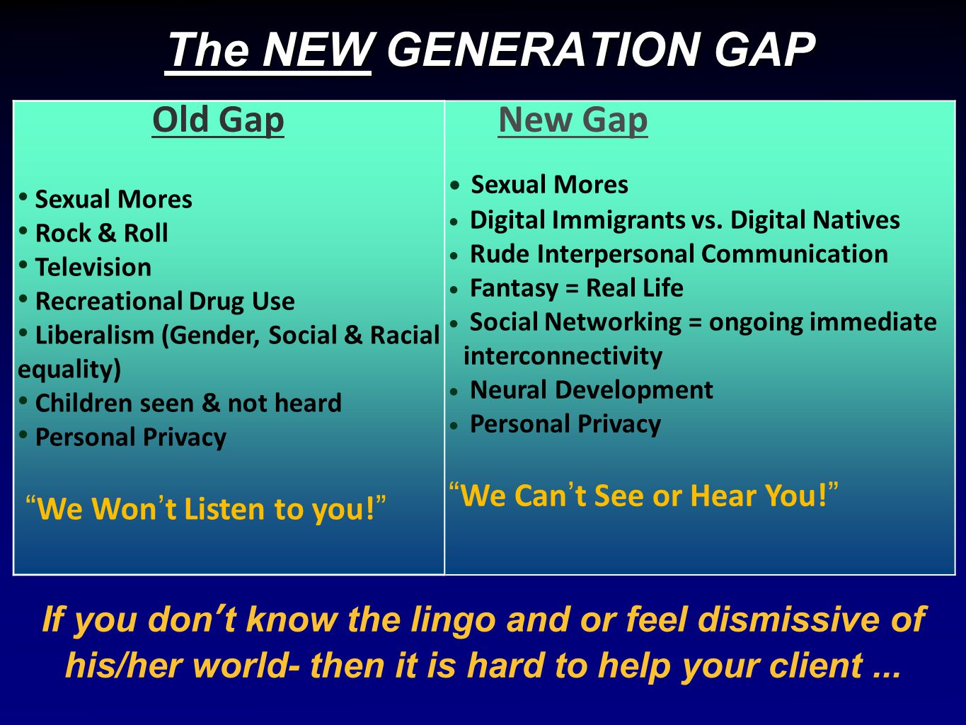 The NEW GENERATION GAP The NEW GENERATION GAP Sexual Mores Rock & Roll Television Recreational Drug Use Liberalism (Gender, Social & Racial equality) Children seen & not heard Personal Privacy We Won ' t Listen to you.