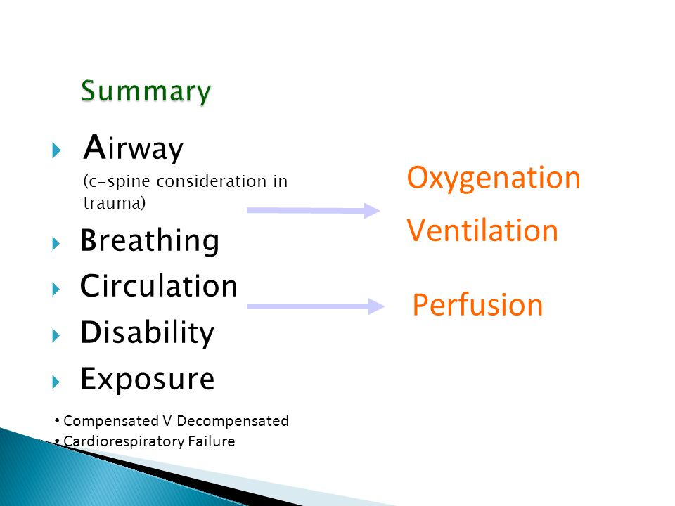 Summary  A irway (c-spine consideration in trauma)  Breathing  Circulation  Disability  Exposure Oxygenation Ventilation Perfusion Compensated V