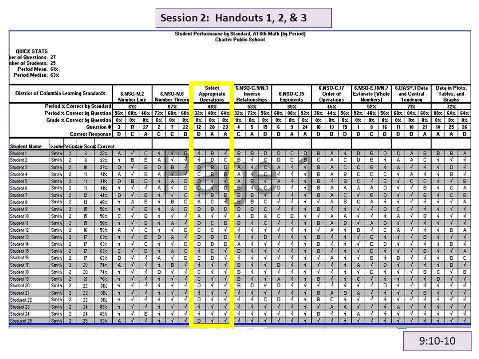 Session 2: Handouts 1, 2, & 3 9:10-10