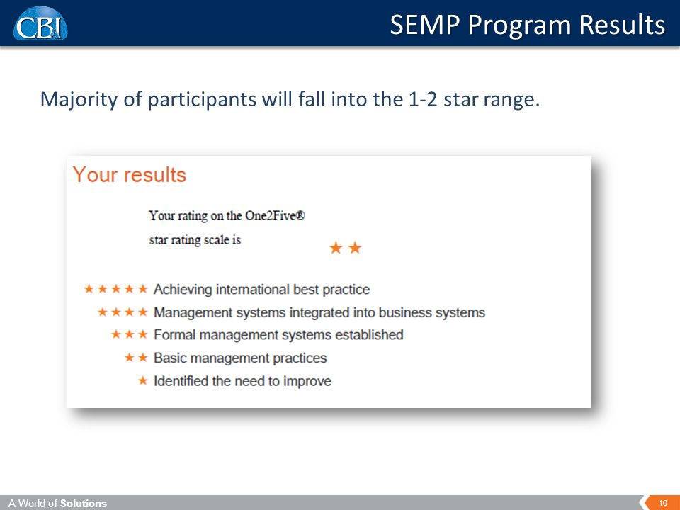 A World of Solutions 10 SEMP Program Results Majority of participants will fall into the 1-2 star range.