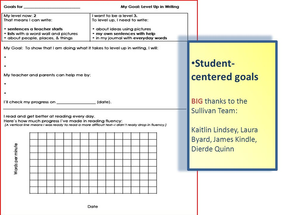 Student- centered goals BIG thanks to the Sullivan Team: Kaitlin Lindsey, Laura Byard, James Kindle, Dierde Quinn