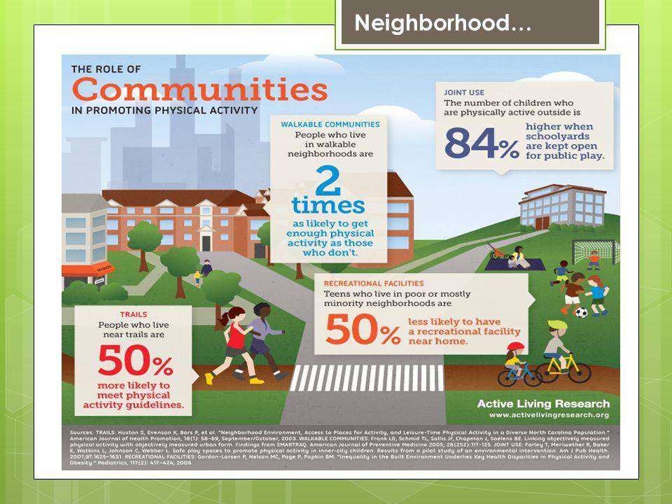 Neighborhood…