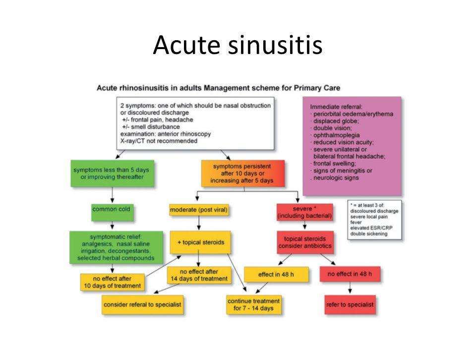 Paediatric acute sinusitis