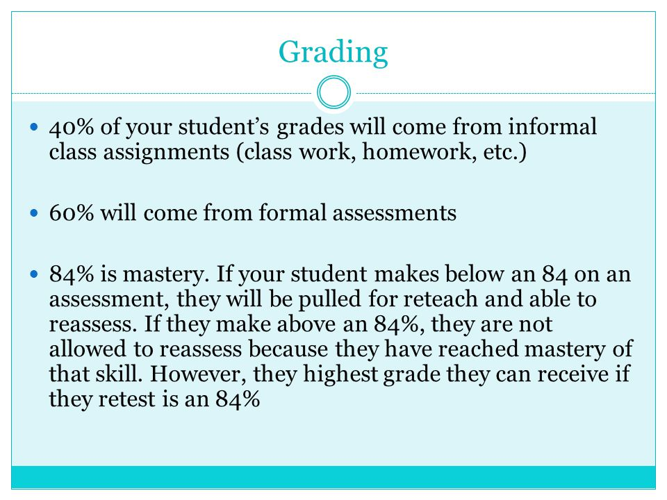 Grading 40% of your student's grades will come from informal class assignments (class work, homework, etc.) 60% will come from formal assessments 84%