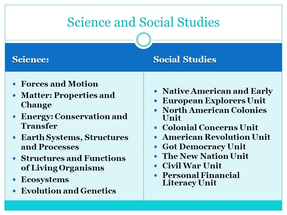 Science: Social Studies Forces and Motion Matter: Properties and Change Energy: Conservation and Transfer Earth Systems, Structures and Processes Structures and Functions of Living Organisms Ecosystems Evolution and Genetics Native American and Early European Explorers Unit North American Colonies Unit Colonial Concerns Unit American Revolution Unit Got Democracy Unit The New Nation Unit Civil War Unit Personal Financial Literacy Unit Science and Social Studies