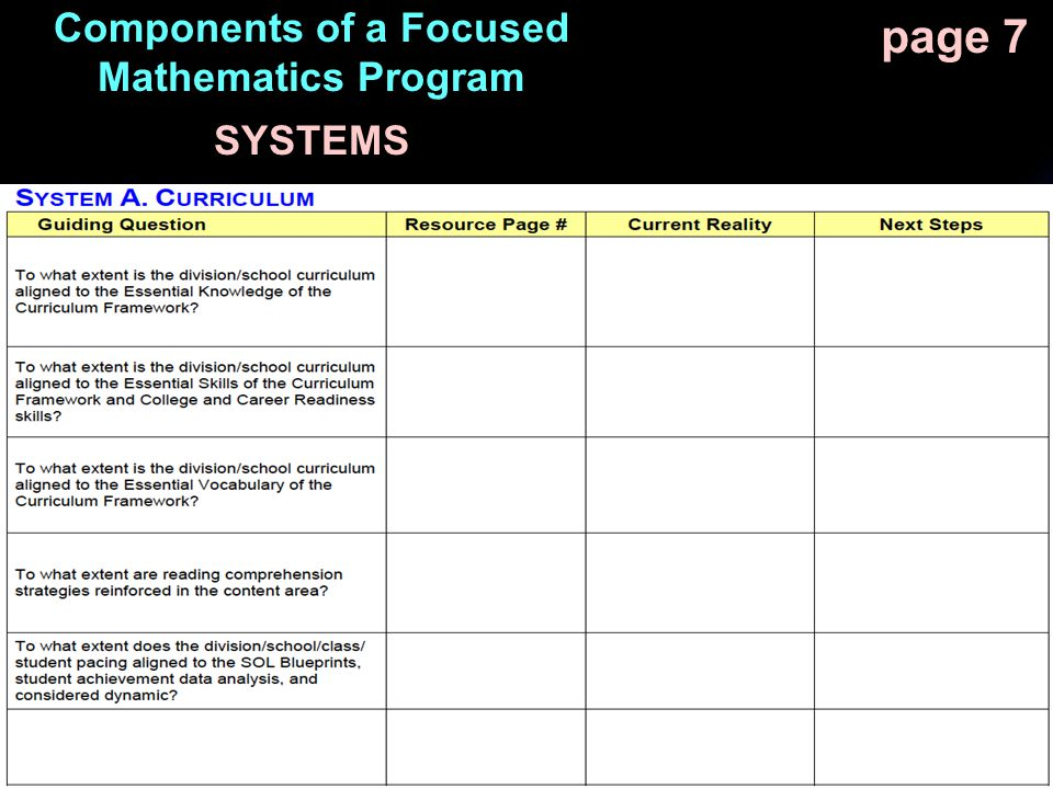 Components of a Focused Mathematics Program SYSTEMS Area of Opportunity - C URRICULUM Student Focused Mathematics Program Identifies the nonnegotiable