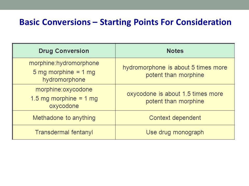 Basic Conversions – Starting Points For Consideration Drug ConversionNotes morphine:hydromorphone 5 mg morphine = 1 mg hydromorphone hydromorphone is about 5 times more potent than morphine morphine:oxycodone 1.5 mg morphine = 1 mg oxycodone oxycodone is about 1.5 times more potent than morphine Methadone to anythingContext dependent Transdermal fentanylUse drug monograph